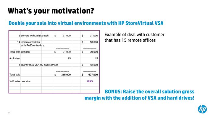Double your sale into virtual environments with HP StoreVirtual VSA