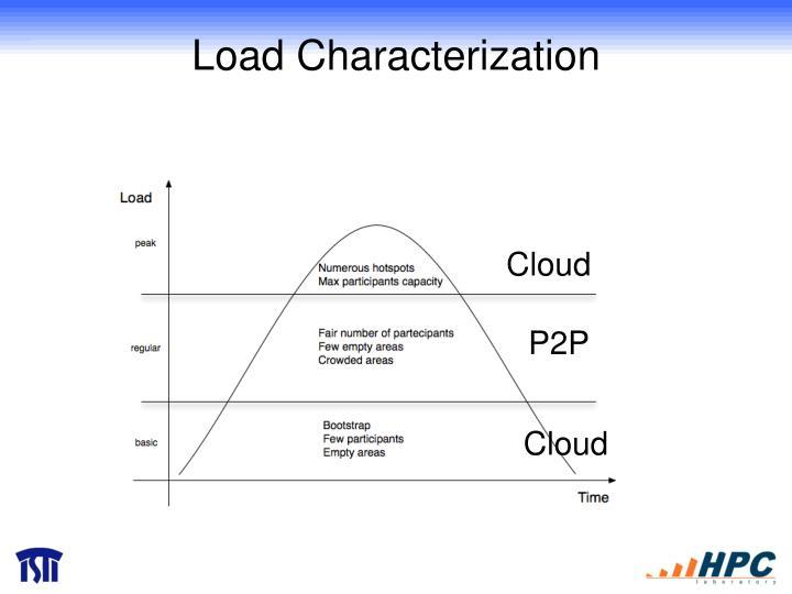 Load Characterization