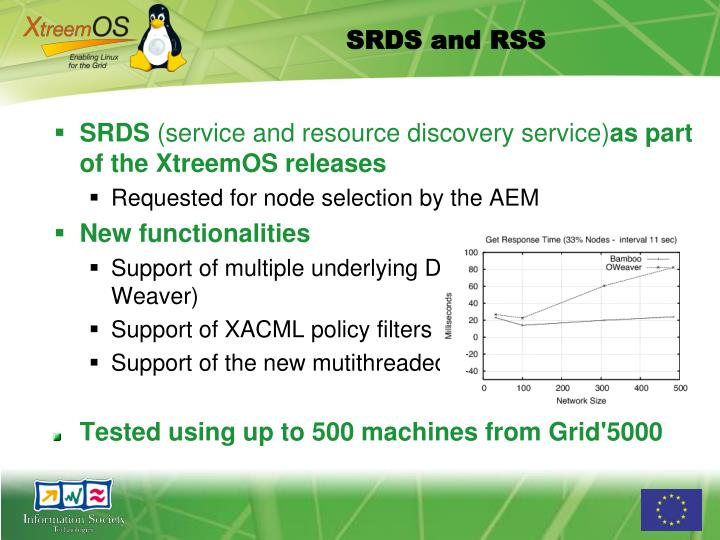 SRDS and RSS