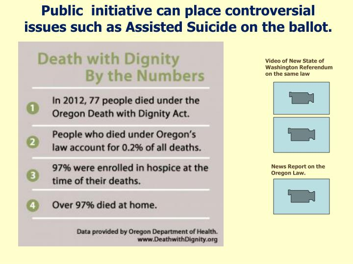 Public  initiative can place controversial issues such as Assisted Suicide on the ballot.