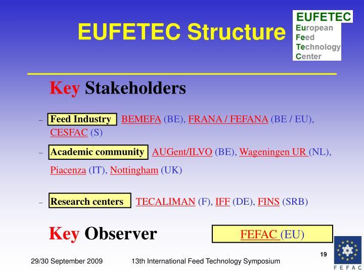 EUFETEC Structure