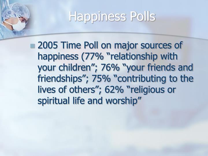 Happiness Polls