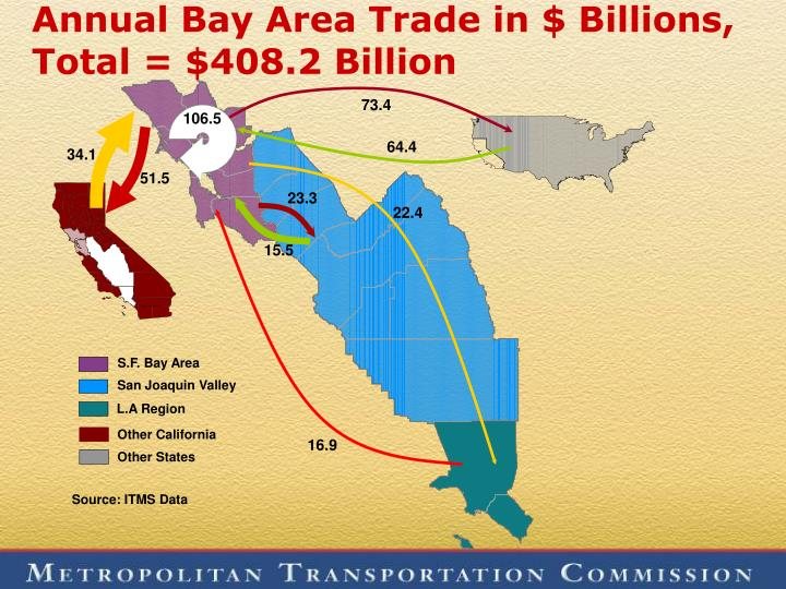 Annual Bay Area Trade in $ Billions, Total = $408.2 Billion