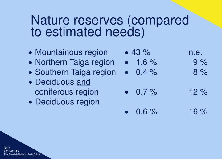 Mountainous region