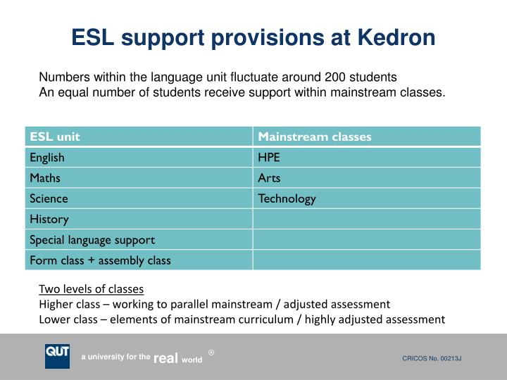 ESL support provisions at Kedron