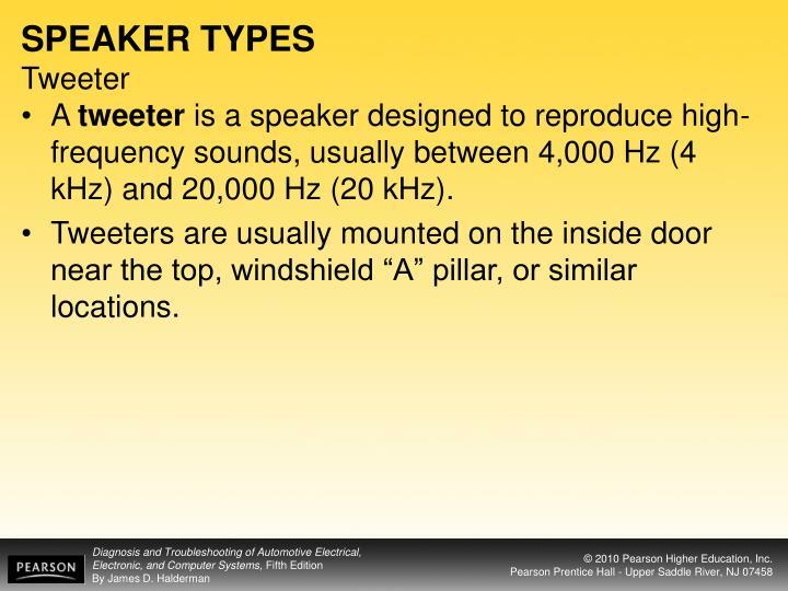 SPEAKER TYPES