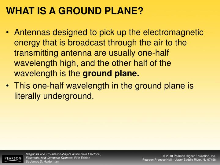 WHAT IS A GROUND PLANE?