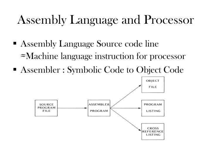 Assembly Language and Processor