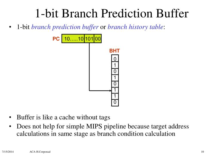 1-bit Branch Prediction Buffer
