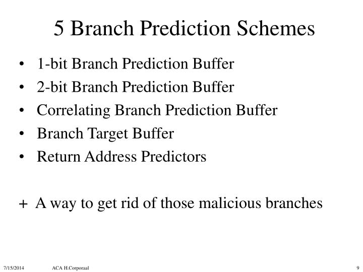 5 Branch Prediction Schemes