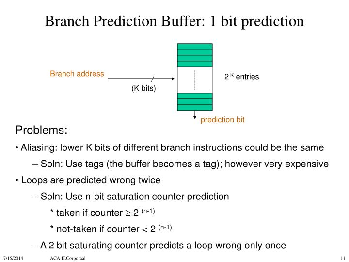 Branch Prediction Buffer: 1 bit prediction