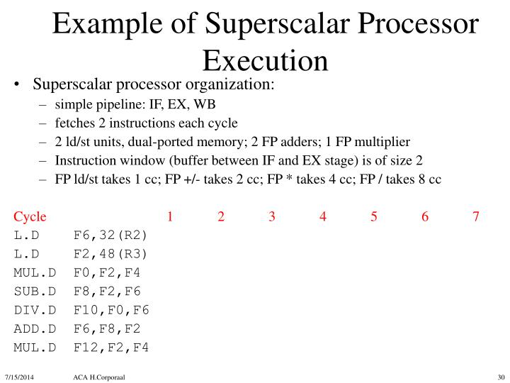 Example of Superscalar Processor Execution