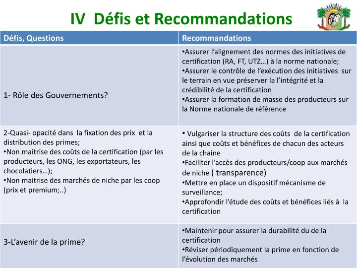 IV  Défis et Recommandations