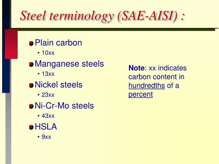 Steel terminology (SAE-AISI) :
