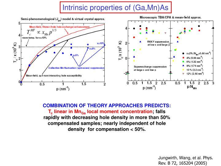 Intrinsic properties of (Ga,Mn)As