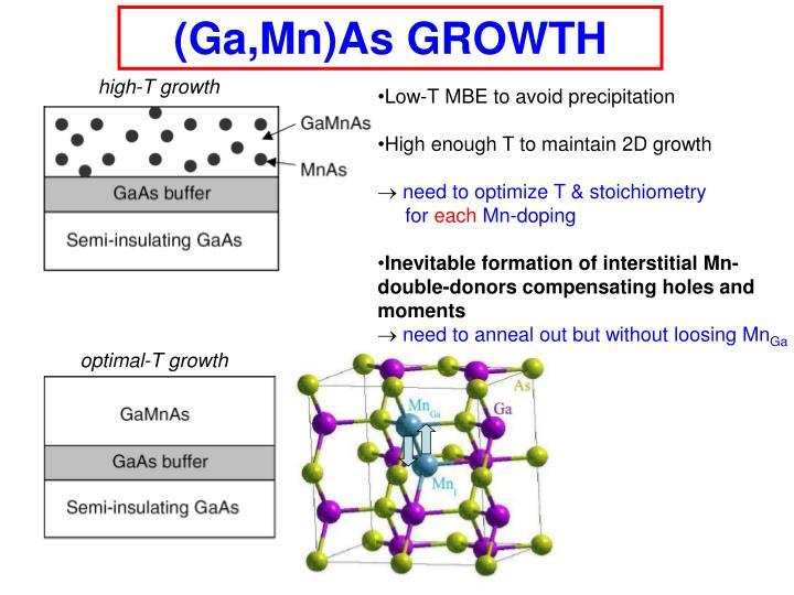 (Ga,Mn)As GROWTH