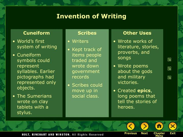 Invention of Writing