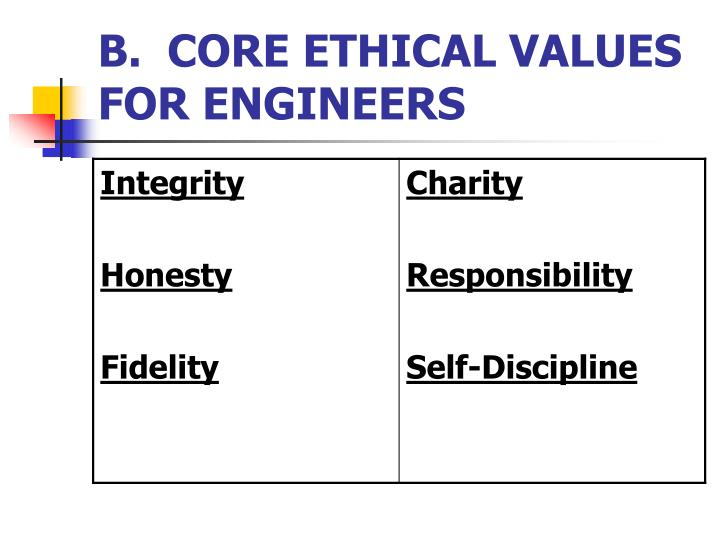 B.  CORE ETHICAL VALUES FOR ENGINEERS