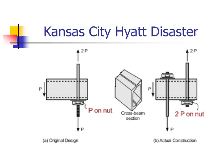 Kansas City Hyatt Disaster