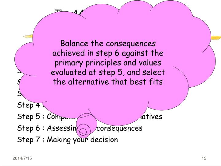 100+ Decision Making Model Five Steps HD Wallpapers – My