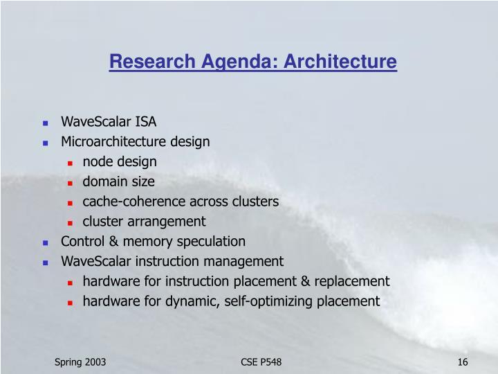 Research Agenda: Architecture