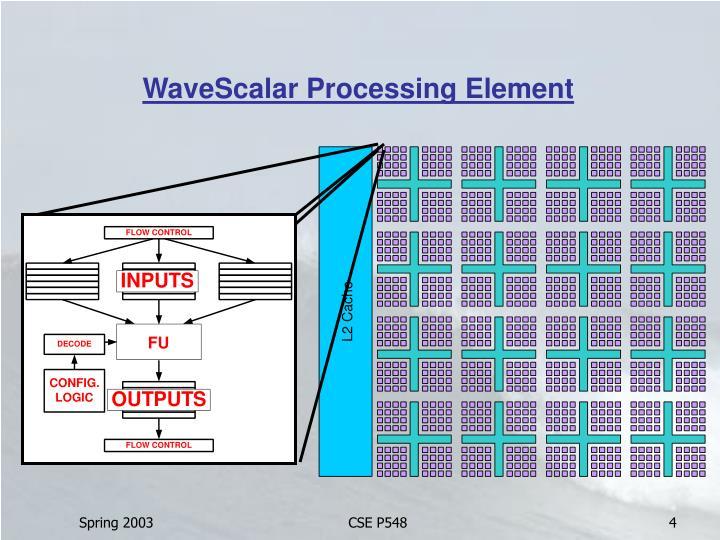WaveScalar Processing Element