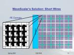 wavescalar s solution short wires4