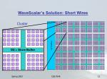 wavescalar s solution short wires5