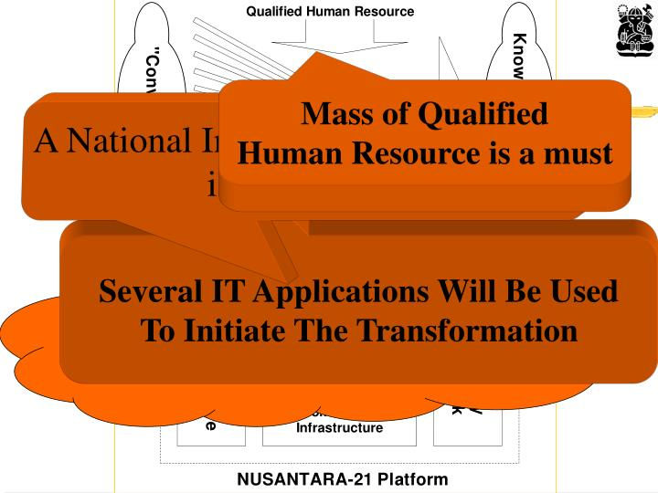 Mass of Qualified