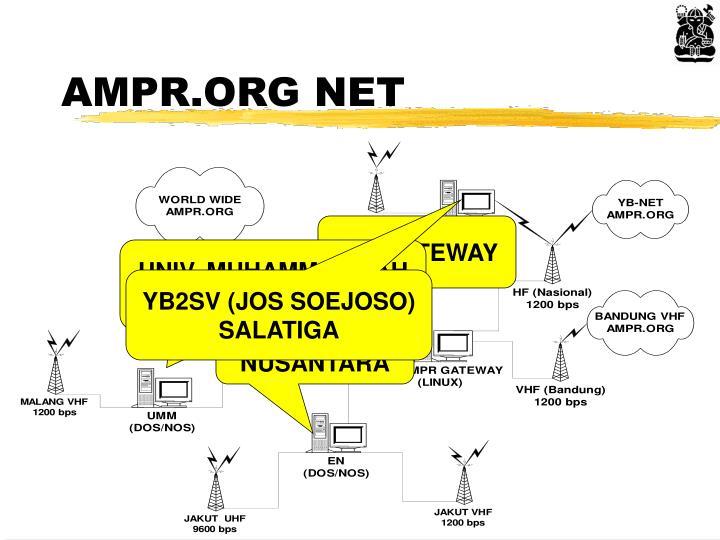 AMPR.ORG NET