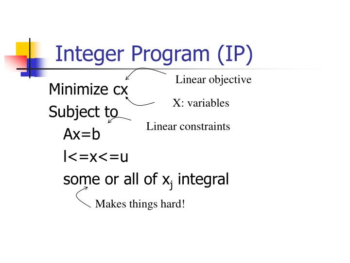 Integer Program (IP)