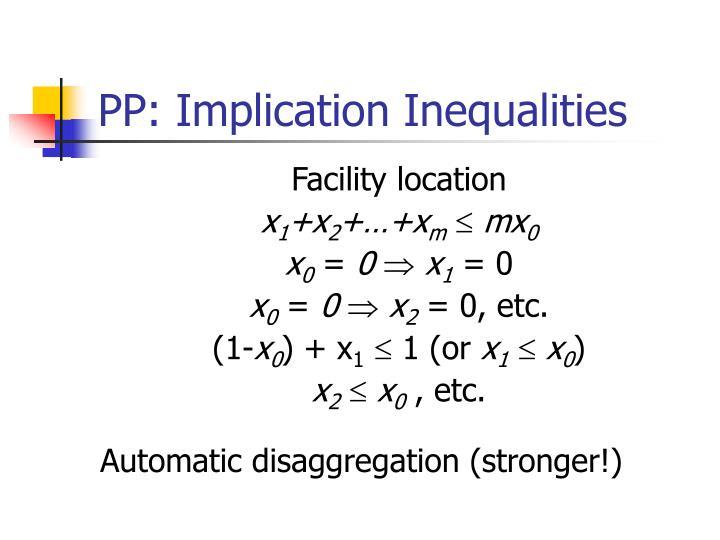 PP: Implication Inequalities