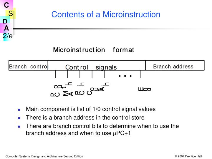 Contents of a Microinstruction