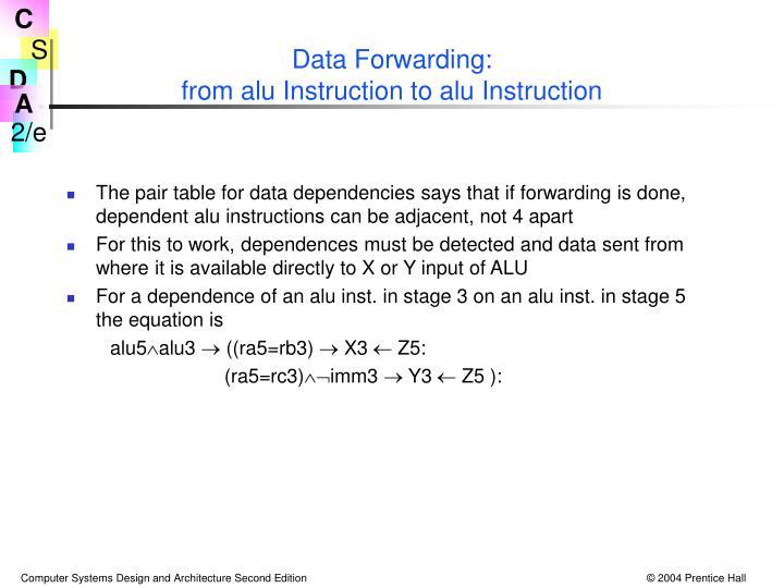 Data Forwarding: