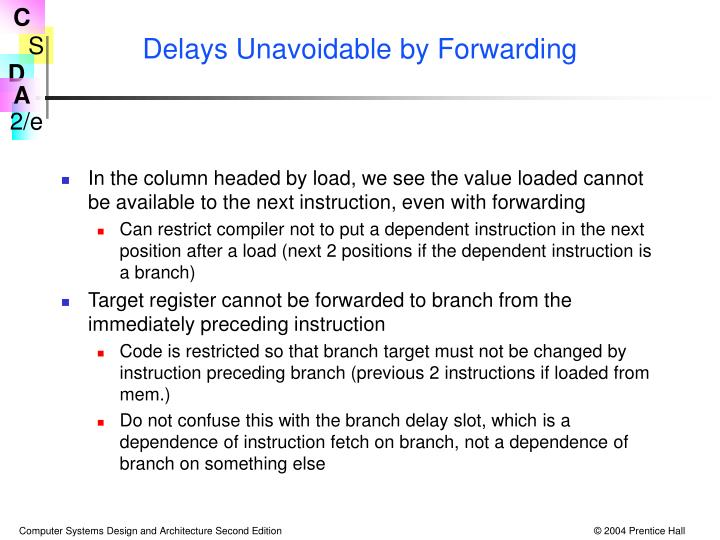 Delays Unavoidable by Forwarding