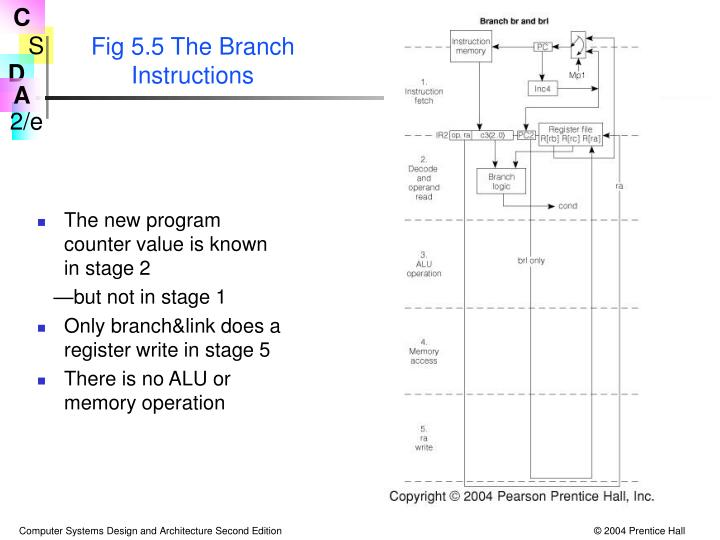 Fig 5.5 The Branch Instructions