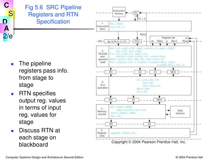 Fig 5.6  SRC Pipeline Registers and RTN Specification