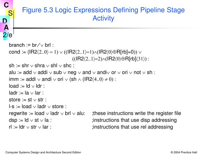 Figure 5.3 Logic Expressions Defining Pipeline Stage Activity