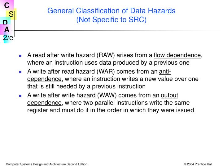 General Classification of Data Hazards