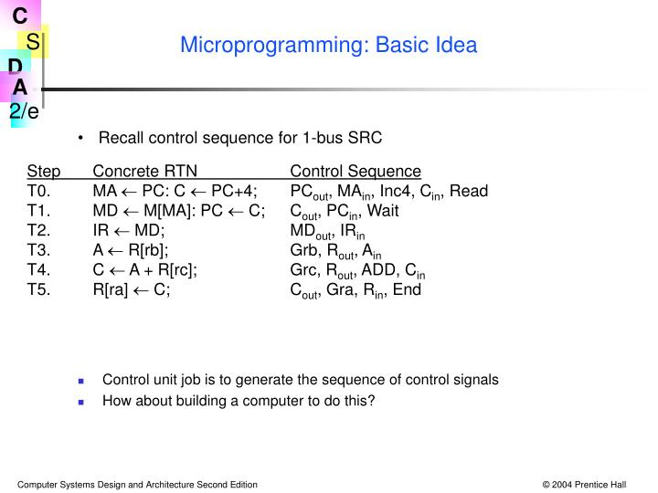 Microprogramming: Basic Idea