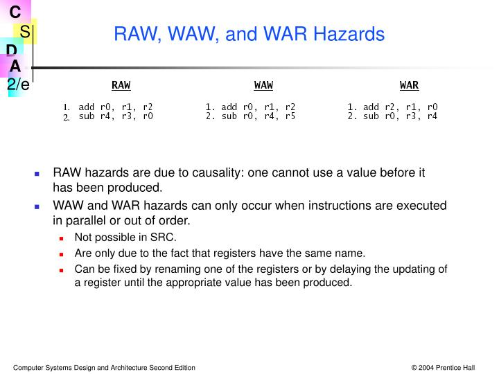 RAW, WAW, and WAR Hazards