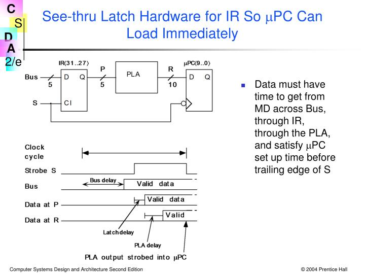 See-thru Latch Hardware for IR So
