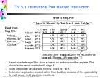 tbl 5 1 instruction pair hazard interaction