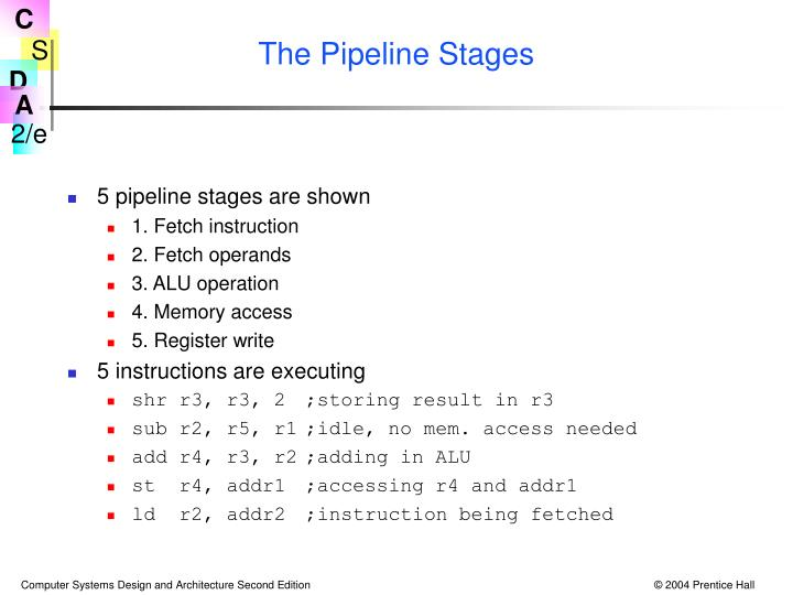 The pipeline stages