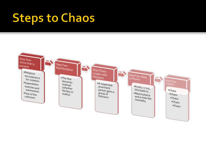 Steps to Chaos