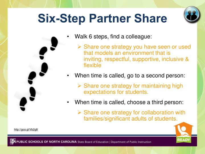Six-Step Partner Share