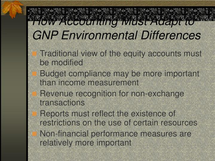 How Accounting Must Adapt to GNP Environmental Differences