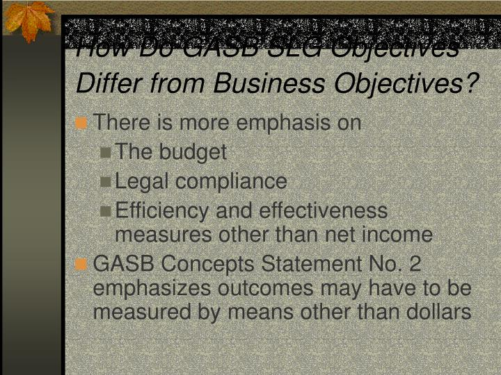 How Do GASB SLG Objectives Differ from Business Objectives?