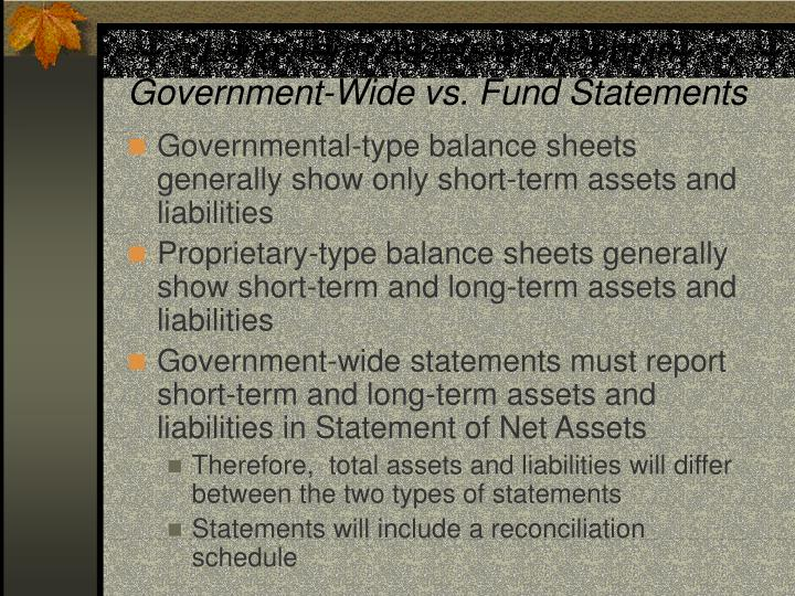 Long-Term Assets and Debt in Government-Wide vs. Fund Statements