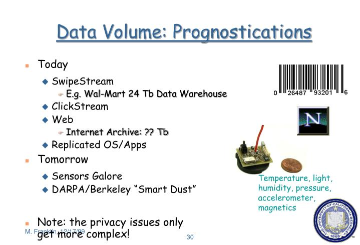 Data Volume: Prognostications